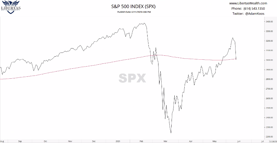 """Picture2 The CA$H Podcast #20-""""Mixed Signals, A Stock Market Update"""""""