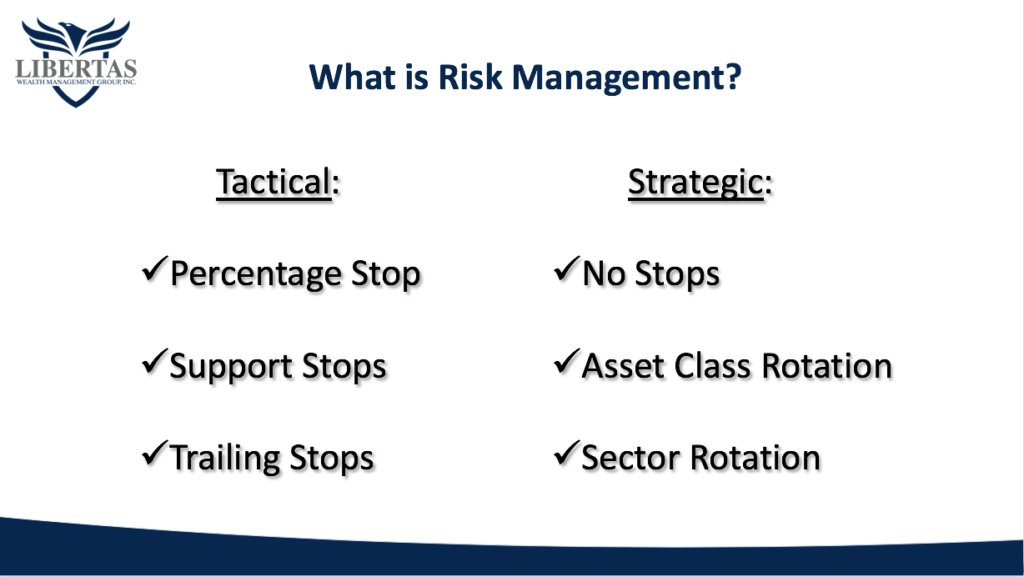 """1-What-is-Risk-Management-1024x577 The CA$H Podcast #28- """"Managing Risk"""""""